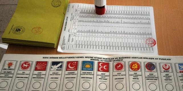 Bursa'da nüfus müdürlükleri açık olacak mı?