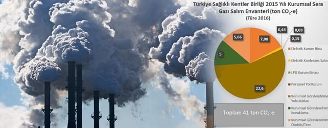 Sağlıklı Kentler'in karbon ayak izi belirlendi