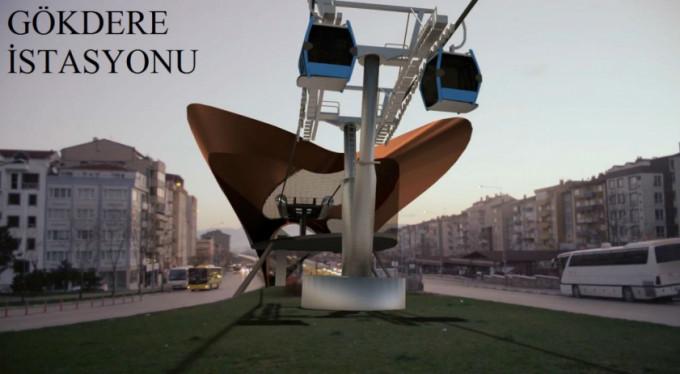 Bursalılar şehir içinde uçacak! İşte yeni teleferik...