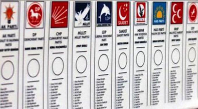 2019 seçimlerinde oy pusulası için kritik karar verildi!